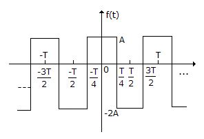 Term paper electronics engineering